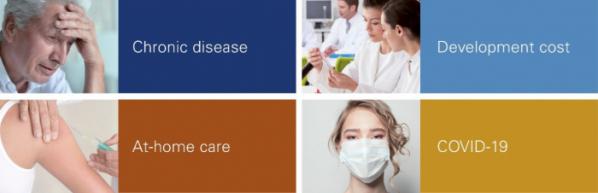 ▲4가지 시장형성 트렌드(Vetter Pharma  제공)