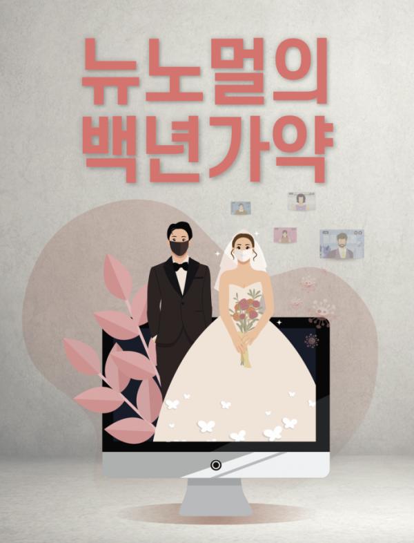▲뉴노멀이 등장하면서 결혼문화도 바뀌고 있다(브라보 마이 라이프)