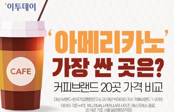 [인포그래픽] '아메리카노' 가장 싼 곳은?…커피 브랜드 20곳 가격 비교