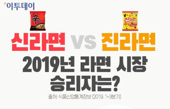 [인포그래픽] 신라면 vs 진라면, 2019년 라면 시장 승리자는?