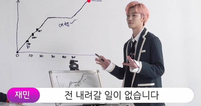 "NCT DREAM 재민, ""데뷔 때 가장 행복했다...."