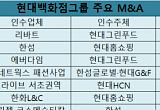 실탄 채운 현대백화점그룹, 신성장동력 '화장품' M&A 추진 박차