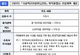 성장금융 '기술혁신전문펀드' 출자사업에 운용사 12곳 출사표