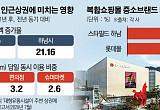 복합쇼핑몰, 입점 중소상인 60% 넘는데…의무휴업 법안 통과되나