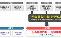 '신속통합기획' 제도개선 본격화...특별분과위원회·통합심의 도입