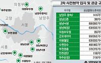 [2차 사전청약] 3기 신도시 '남양주 왕숙2' 등 1만100가구 공급…25일부터 접수
