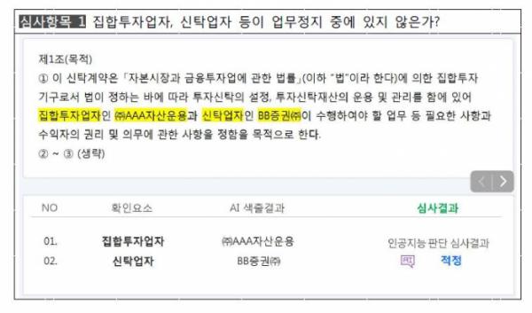 ▲AI 약관 심사 파일럿 테스트 결과 및 시스템 구현 모습(출처=금융감독원)