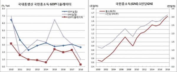 (자료=한국은행)