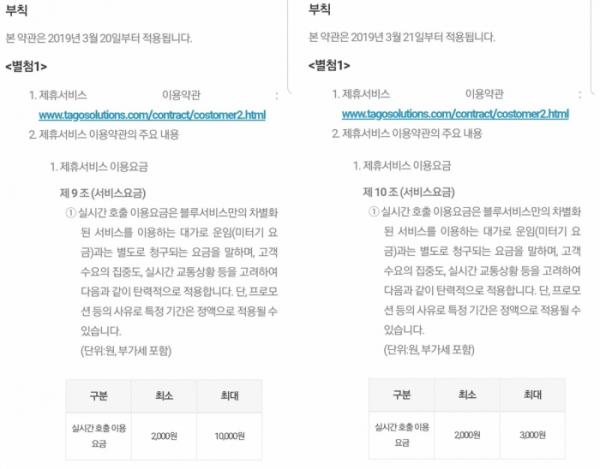▲웨이고 블루 서비스 약관 변경 전(왼쪽)과 변경 후. (카카오T 앱 캡쳐)