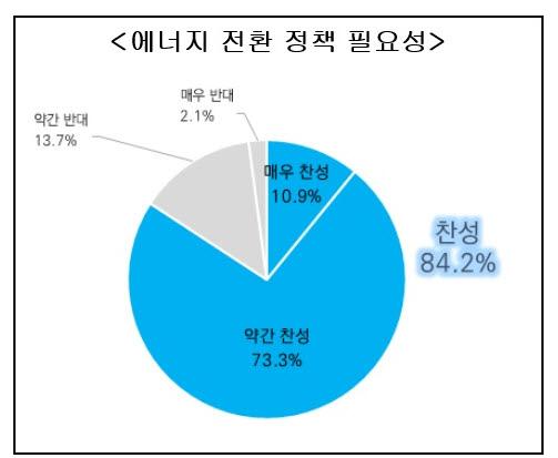 (한국에너지정보문화재단)