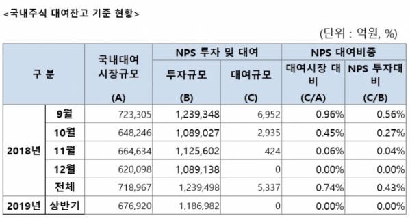 (제공=김상희 의원실)