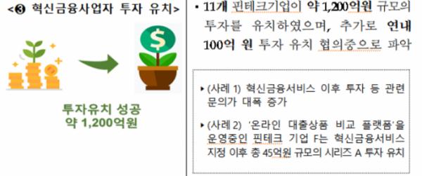▲혁신금융서비스 지정 효과 (출처=금융위원회)