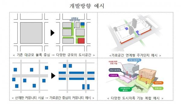 ▲자료제공=한국토지주택공사