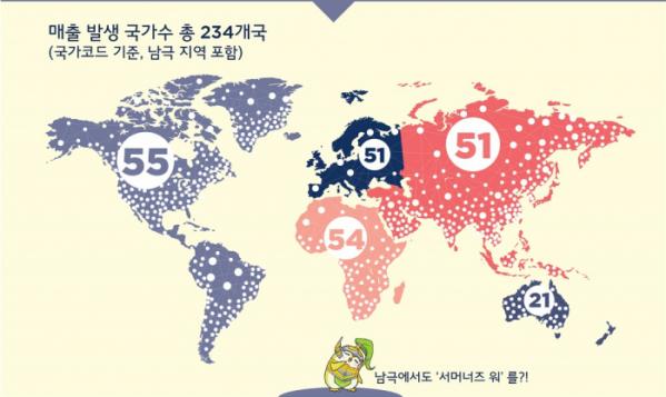 ▲서머너즈 워 매출 발생 국가 수 임포그래픽.  (사진제공=컴투스)