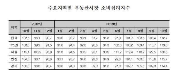 (자료출처=국토연구원 )