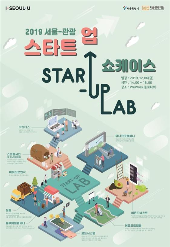 ▲2019 서울 관광 스타트업 쇼케이스 포스터 (사진 = 서울시)
