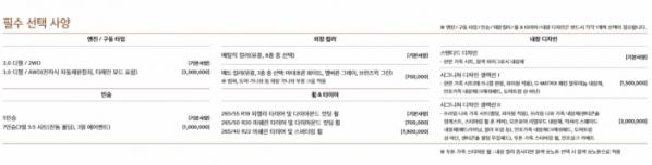 ▲제네시스 GV80 가격표-필수 선택 사양