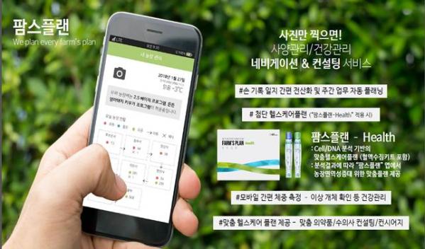 ▲팜스플랜 스마트폰 응용프로그램. (자료제공=농림축산식품부)