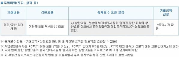 (출처=한국공인중개사협회 홈페이지)