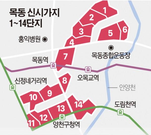 ▲목동 신시가지 1~14단지 위치도. (이투데이)