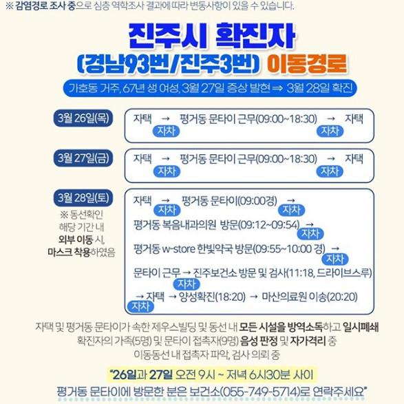▲진주시청이 코로나19 3번째 확진자의 동선을 공개했다.  (출처=진주시청SNS)
