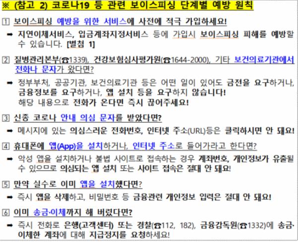 ▲코로나19 관련 보이스피싱 대응방안 (사진=금융위원회)