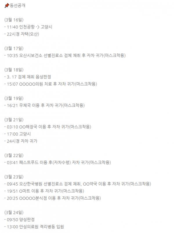 ▲오산시 코로나 확진자 동선 공개 (출처=오산시청 홈페이지 캡처)