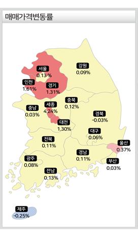 ▲3월 주택종합 매매가격지수 변동률. (자료제공=한국감정원)