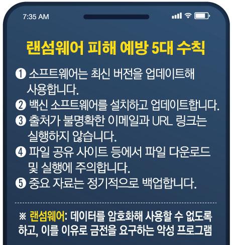 ▲랜섬웨어 피해 예방 5대 수칙 (한국인터넷진흥원(보호나라) 제공)