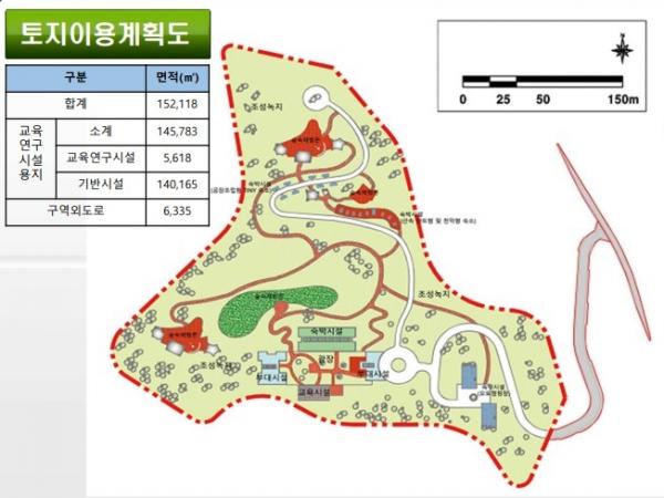 ▲SK 신설 연수원 토지이용 계획도