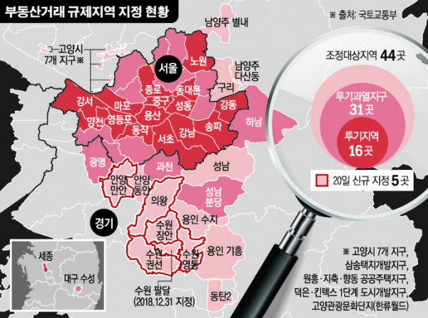 ▲부동산거래 규제지역 지정 현황 (출처=국토교통부)