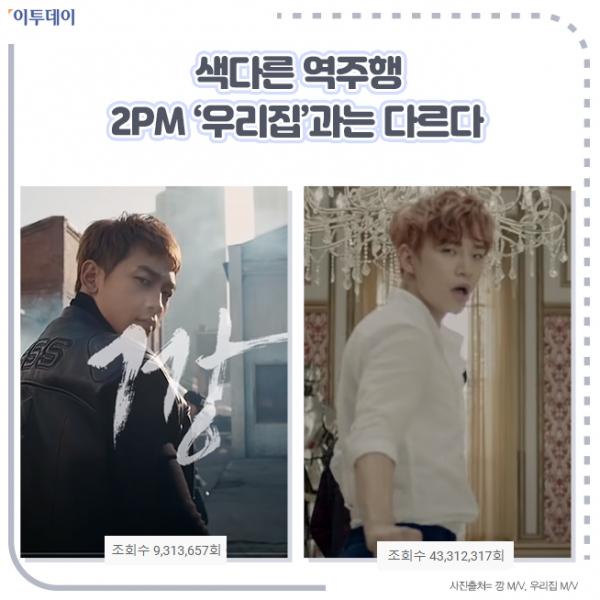 ▲20일 오후 4시 기준 비 '깡'(왼쪽)과 2PM '우리집' 유튜브 조회수 (김다애 디자이너 mngbn@)