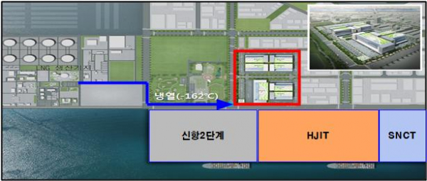 ▲인천 신항배후단지 콜드체인 특화구역 위치. (출처=해양수산부)