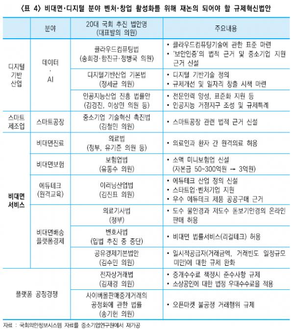 (출처=중소기업연구원)