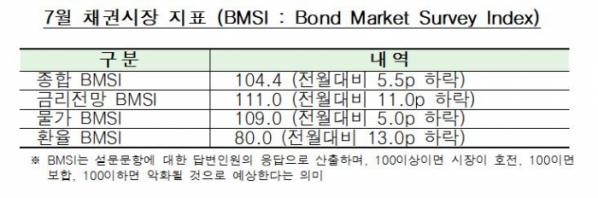 (자료제공=한국금융투자협회)