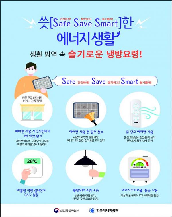 ▲2020년 여름철 절전캠페인 리플릿 (사진제공=산업통상자원부)