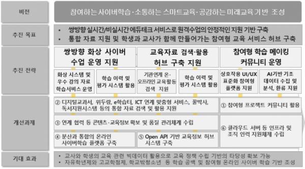 (자료제공=서울교육연구정보원)