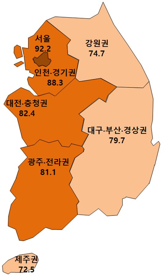 ▲7월 지역별 아파트 평균 입주율. (자료 제공=주택산업연구원)