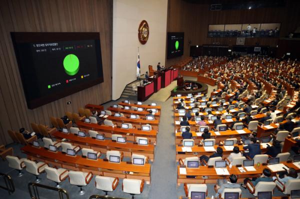 ▲4일 오후 국회 본회의에서 법인세법 일부개정법률안이 통과되고 있다.  (연합뉴스 )