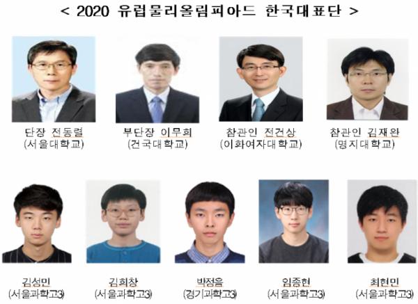 ▲2020 유럽물리올림피아드 한국대표단 (과기정통부 제공)