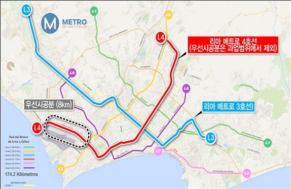 ▲35억 달러 규모의 페루 리마 메트로 4호선 사업 구간. (국토교통부)