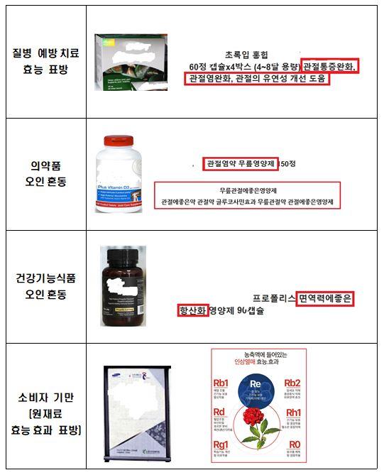 ▲식품 광고 위반 사례 (사진제공=식약처)