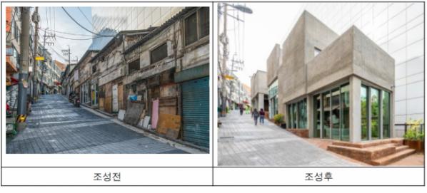 ▲서울시 복합문화공간 '중림창고' 조성 전후 비교 사진. (사진=서울시)