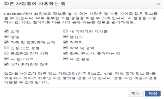 ▲개인정보위가 밝힌 페이스북 친구의 개인정보 제공 항목이다. (사진제공=개인정보보호위원회)