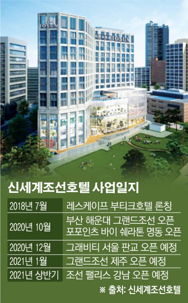▲그랜드 조선 부산 호텔 조감도