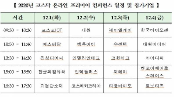 ▲2020년 콘퍼런스 일정 및 참가기업 현황.  (출처=한국거래소)