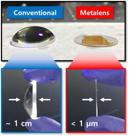 ▲기존 렌즈와 메타렌즈의 두께 비교 이미지. (사진제공=과학기술정보통신부)