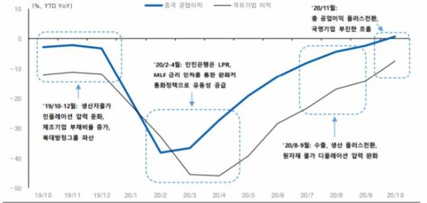 ▲자료제공=유안타증권