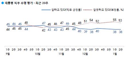 (제공=한국갤럽)