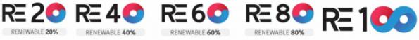 ▲한국형 RE100 라벨링 (사진제공=산업통상자원부)
